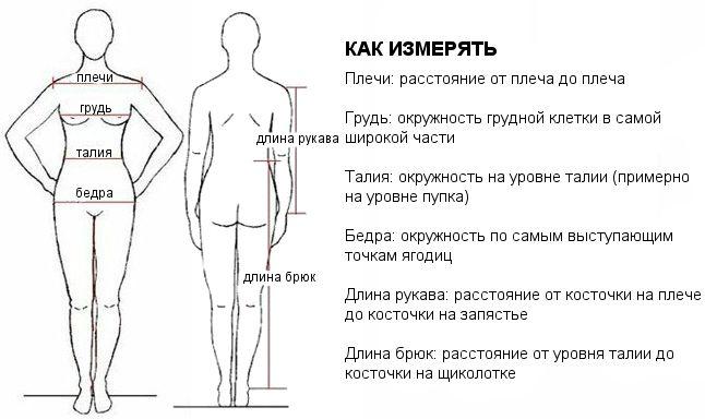 Как сделать правильный замер тела 490